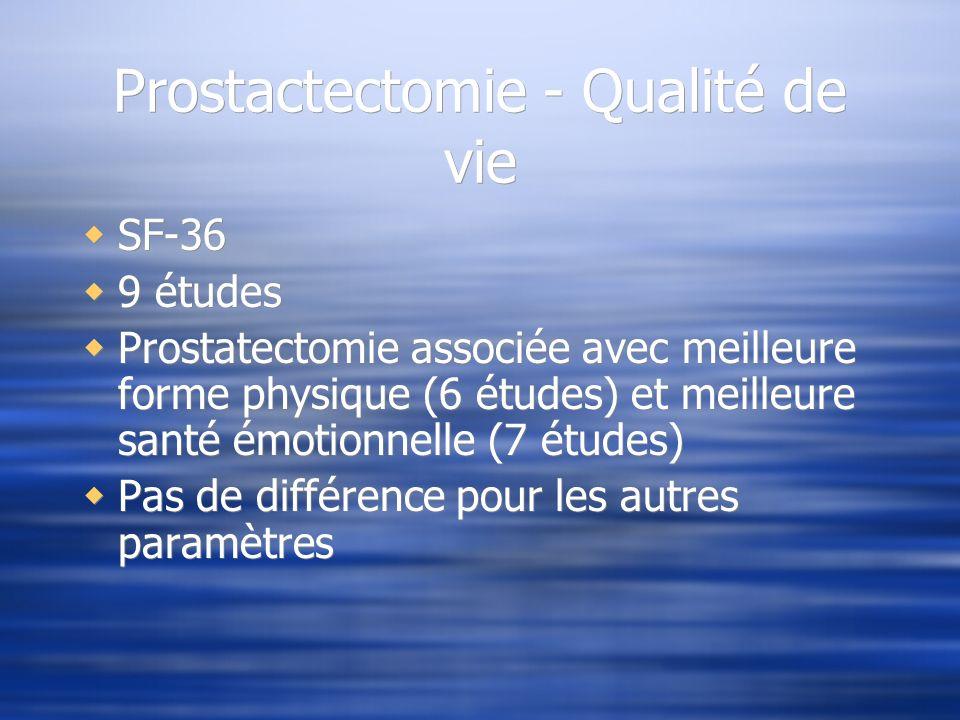 Prostactectomie - Qualité de vie SF-36 9 études Prostatectomie associée avec meilleure forme physique (6 études) et meilleure santé émotionnelle (7 ét