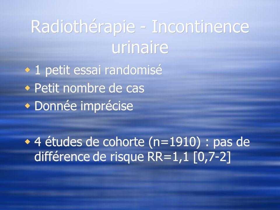 Radiothérapie - Incontinence urinaire 1 petit essai randomisé Petit nombre de cas Donnée imprécise 4 études de cohorte (n=1910) : pas de différence de