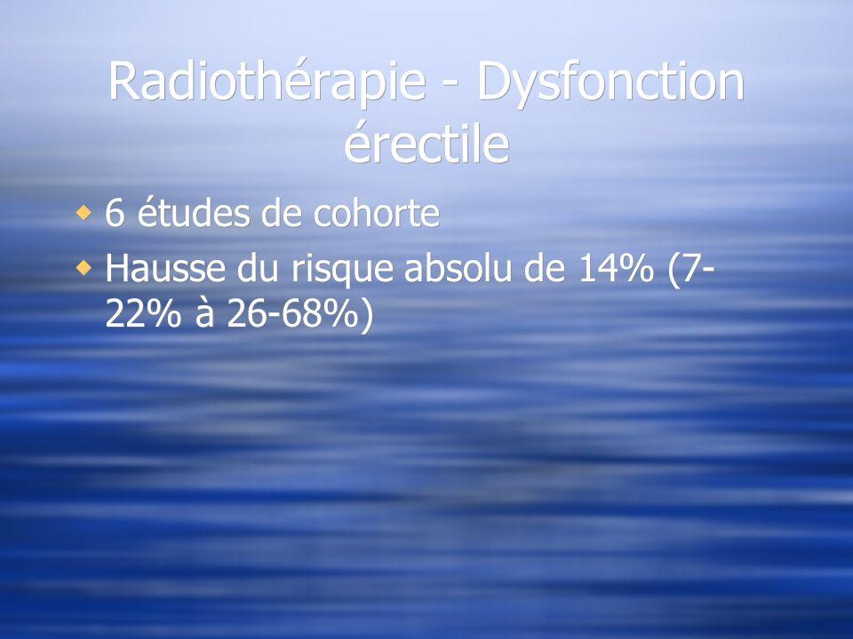 Radiothérapie - Dysfonction érectile 6 études de cohorte Hausse du risque absolu de 14% (7- 22% à 26-68%) 6 études de cohorte Hausse du risque absolu