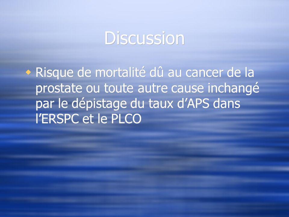 Discussion Risque de mortalité dû au cancer de la prostate ou toute autre cause inchangé par le dépistage du taux dAPS dans lERSPC et le PLCO
