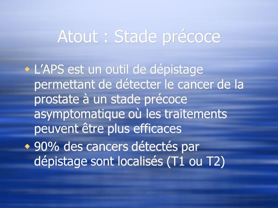 PLCO 76 693 H de 55-74 ans APS et TR annuels vs soins usuels Limite APS >4ug/L 76 693 H de 55-74 ans APS et TR annuels vs soins usuels Limite APS >4ug/L