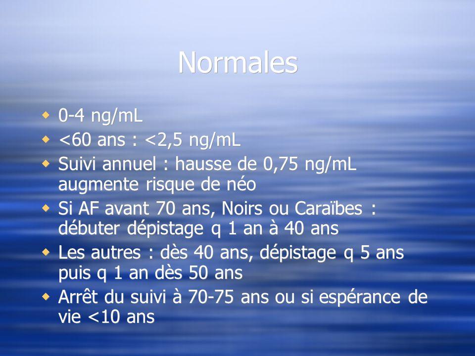 Normales BlancsAsiatiquesNoirs 40-49 ans<2,5<2 50-59 ans<3,5<3<4 60-69 ans<4,5<4<4,5 70-80 ans<6,5<5<5,5