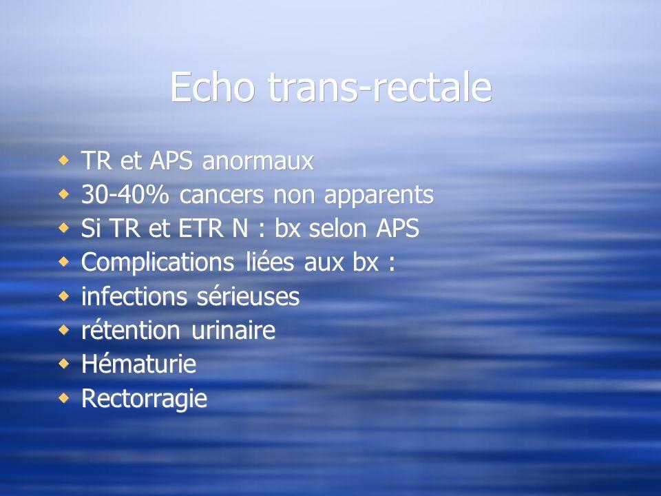 Echo trans-rectale TR et APS anormaux 30-40% cancers non apparents Si TR et ETR N : bx selon APS Complications liées aux bx : infections sérieuses rét