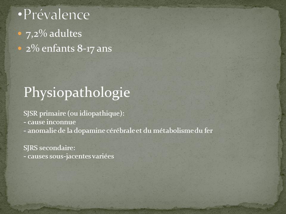 7,2% adultes 2% enfants 8-17 ans Physiopathologie SJSR primaire (ou idiopathique): - cause inconnue - anomalie de la dopamine cérébrale et du métaboli