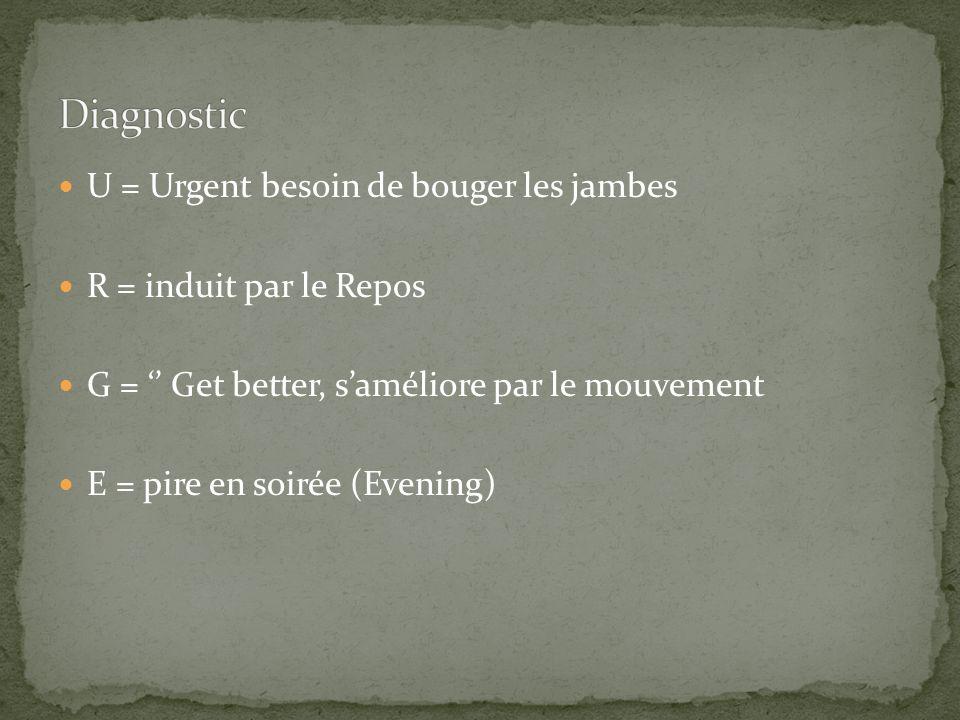 U = Urgent besoin de bouger les jambes R = induit par le Repos G = Get better, saméliore par le mouvement E = pire en soirée (Evening)