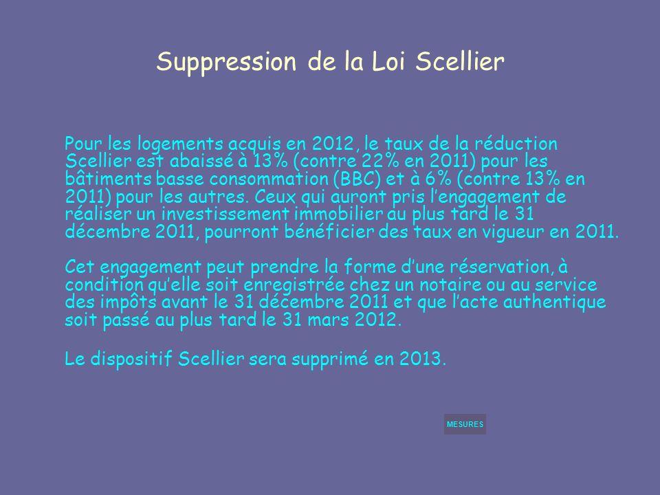Suppression de la Loi Scellier Pour les logements acquis en 2012, le taux de la réduction Scellier est abaissé à 13% (contre 22% en 2011) pour les bâtiments basse consommation (BBC) et à 6% (contre 13% en 2011) pour les autres.