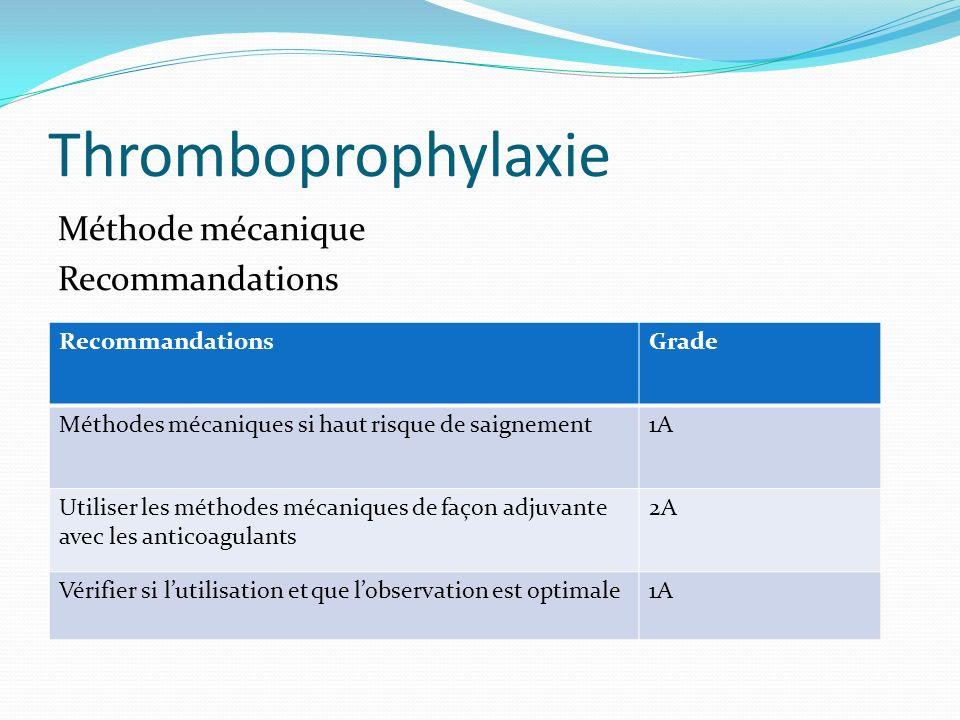 Thromboprophylaxie Méthode mécanique Recommandations Grade Méthodes mécaniques si haut risque de saignement1A Utiliser les méthodes mécaniques de faço