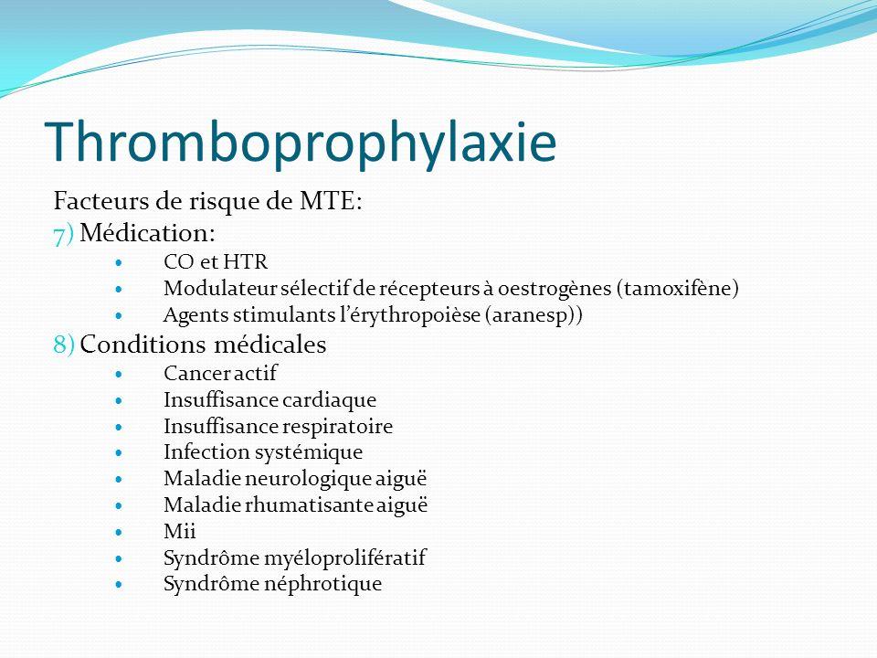 Thromboprophylaxie Facteurs de risque de MTE: 7) Médication: CO et HTR Modulateur sélectif de récepteurs à oestrogènes (tamoxifène) Agents stimulants