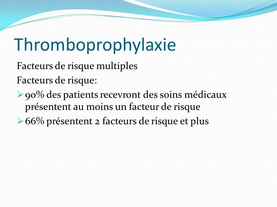 Thromboprophylaxie Facteurs de risque multiples Facteurs de risque: 90% des patients recevront des soins médicaux présentent au moins un facteur de ri