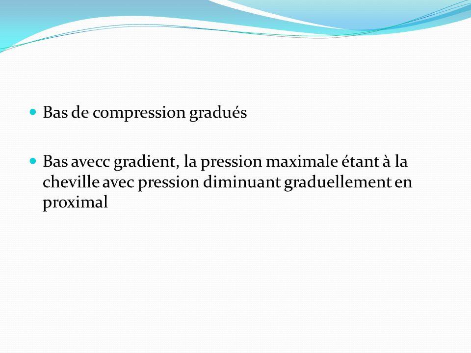 Bas de compression gradués Bas avecc gradient, la pression maximale étant à la cheville avec pression diminuant graduellement en proximal