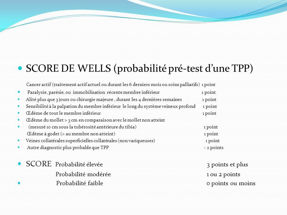 SCORE DE WELLS (probabilité pré-test dune TPP) Cancer actif (traitement actif actuel ou durant les 6 derniers mois ou soins palliatifs) 1 point Paraly