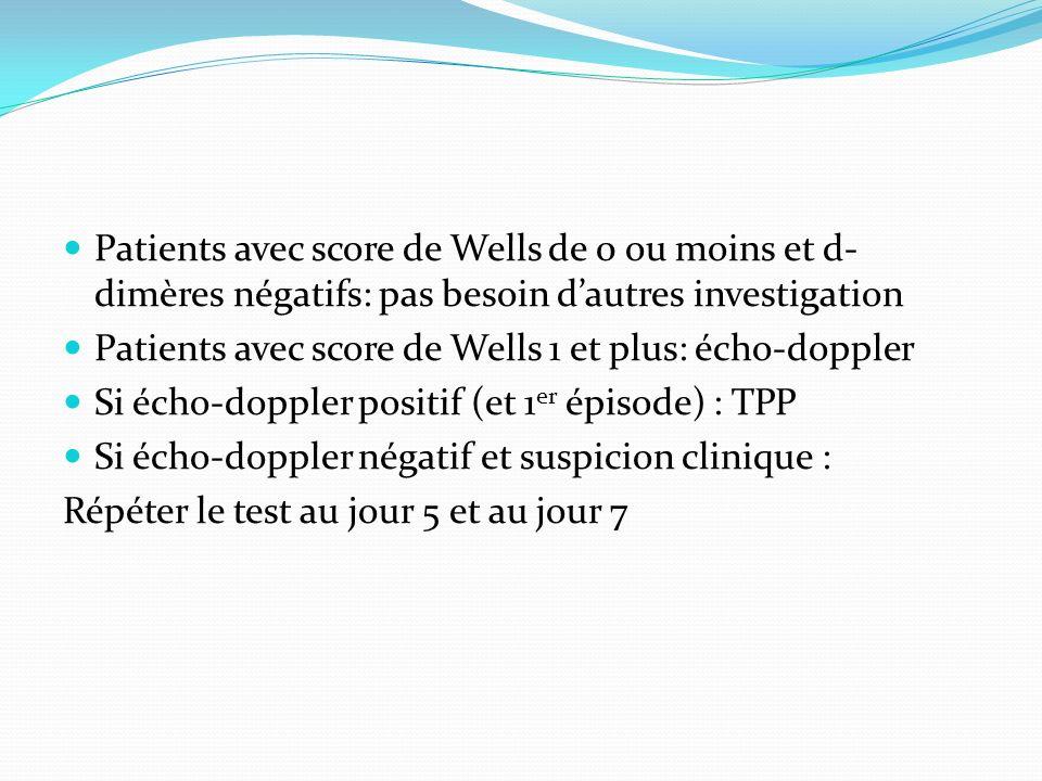 Patients avec score de Wells de 0 ou moins et d- dimères négatifs: pas besoin dautres investigation Patients avec score de Wells 1 et plus: écho-doppl