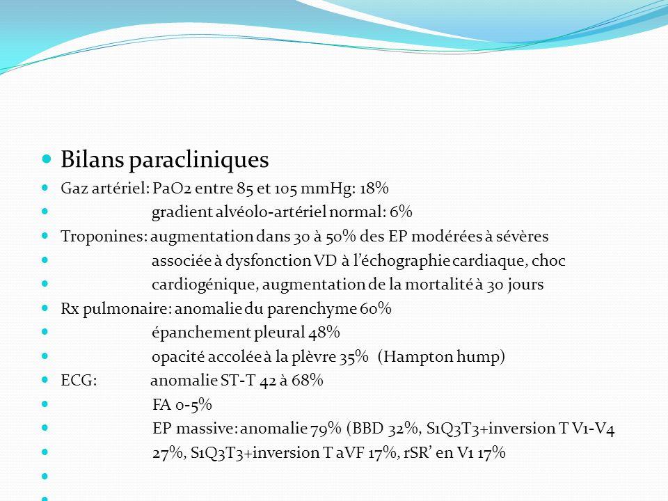 Bilans paracliniques Gaz artériel: PaO2 entre 85 et 105 mmHg: 18% gradient alvéolo-artériel normal: 6% Troponines: augmentation dans 30 à 50% des EP m