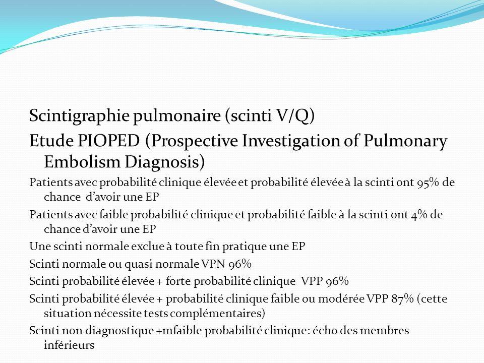 Scintigraphie pulmonaire (scinti V/Q) Etude PIOPED (Prospective Investigation of Pulmonary Embolism Diagnosis) Patients avec probabilité clinique élev