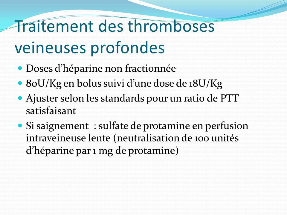 Traitement des thromboses veineuses profondes Doses dhéparine non fractionnée 80U/Kg en bolus suivi dune dose de 18U/Kg Ajuster selon les standards po