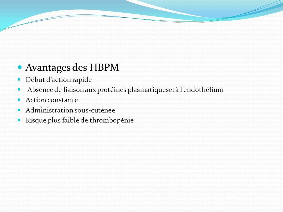 Avantages des HBPM Début daction rapide Absence de liaison aux protéines plasmatiqueset à lendothélium Action constante Administration sous-cuténée Ri