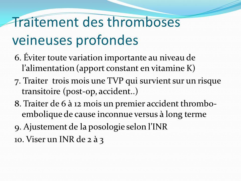 Traitement des thromboses veineuses profondes 6. Éviter toute variation importante au niveau de lalimentation (apport constant en vitamine K) 7. Trait