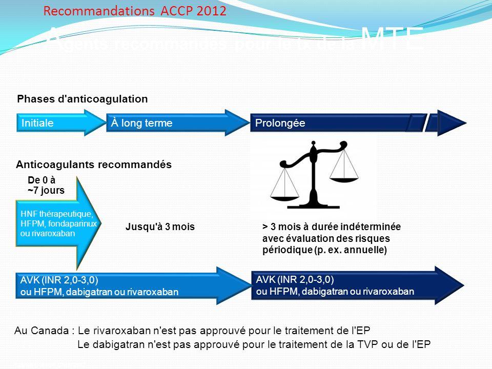 Recommandations ACCP 2012 A gents recommandés pour le tx de la MTE Prolongée Phases d'anticoagulation À long termeInitiale De 0 à ~7 jours HNF thérape