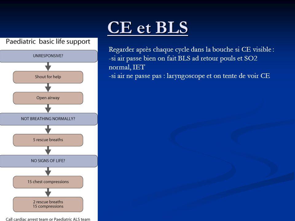 CE et BLS Regarder après chaque cycle dans la bouche si CE visible : -si air passe bien on fait BLS ad retour pouls et SO2 normal, IET -si air ne pass