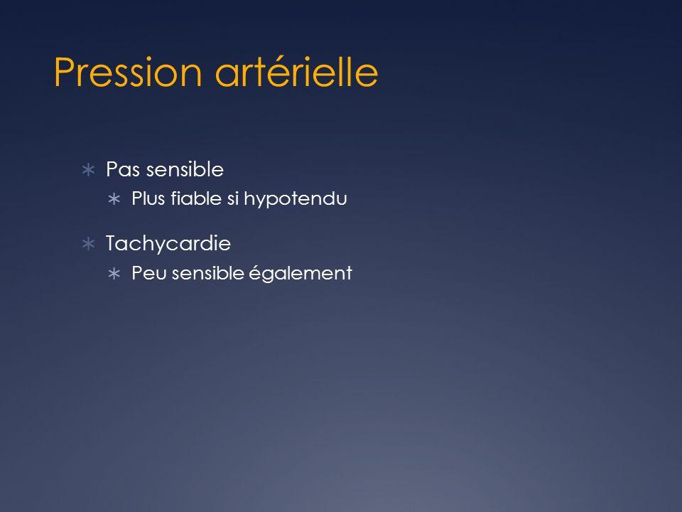 Pression artérielle Pas sensible Plus fiable si hypotendu Tachycardie Peu sensible également