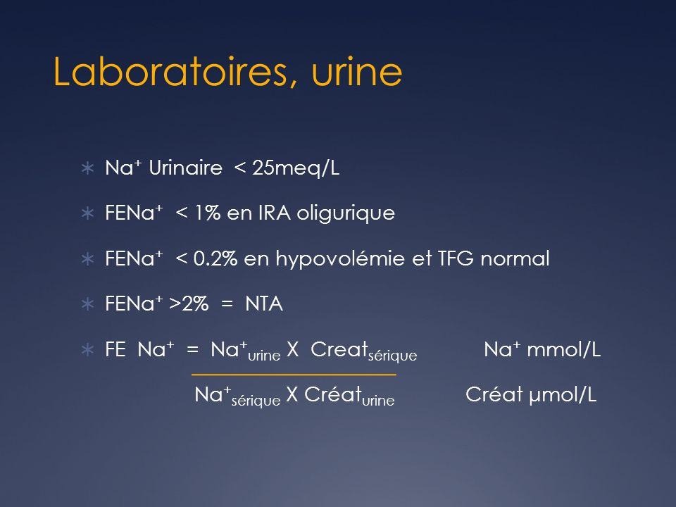 Laboratoires, urine Na + Urinaire < 25meq/L FENa + < 1% en IRA oligurique FENa + < 0.2% en hypovolémie et TFG normal FENa + >2% = NTA FE Na + = Na + urine X Creat sérique Na + mmol/L Na + sérique X Créat urine Créat μmol/L
