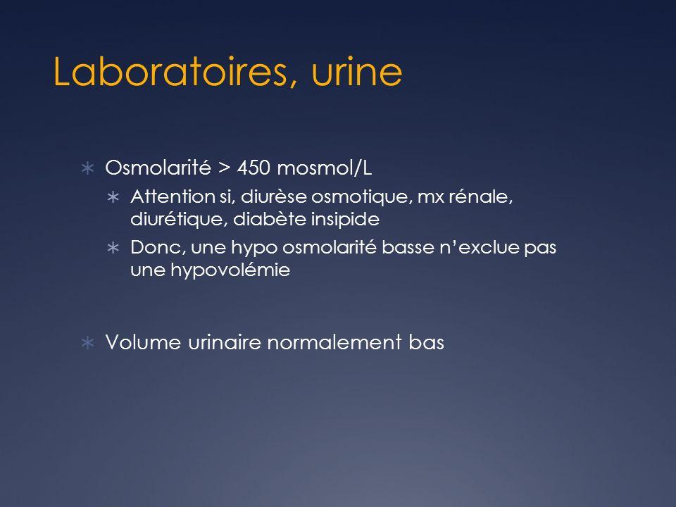 Laboratoires, urine Osmolarité > 450 mosmol/L Attention si, diurèse osmotique, mx rénale, diurétique, diabète insipide Donc, une hypo osmolarité basse nexclue pas une hypovolémie Volume urinaire normalement bas