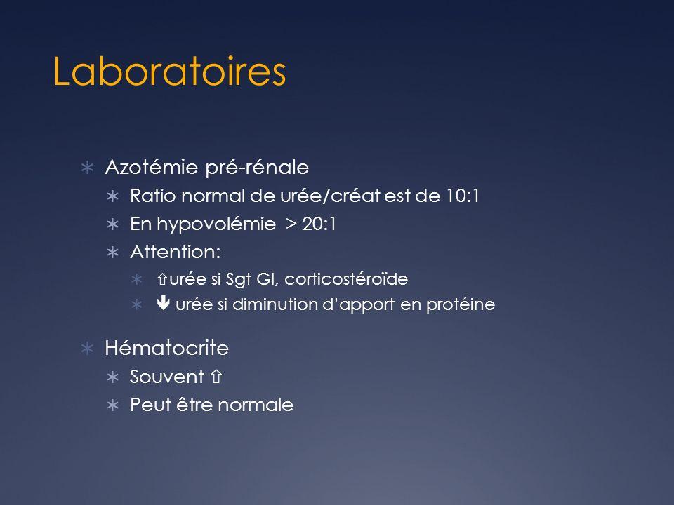 Laboratoires Azotémie pré-rénale Ratio normal de urée/créat est de 10:1 En hypovolémie > 20:1 Attention: urée si Sgt GI, corticostéroïde urée si diminution dapport en protéine Hématocrite Souvent Peut être normale