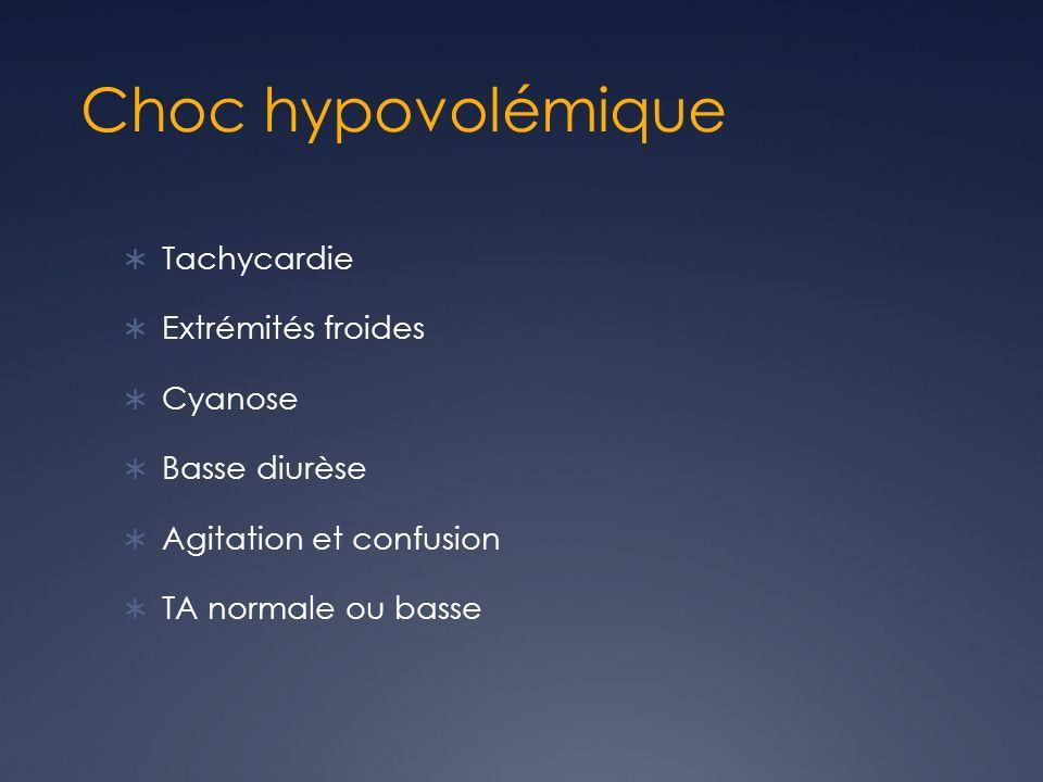 Choc hypovolémique Tachycardie Extrémités froides Cyanose Basse diurèse Agitation et confusion TA normale ou basse