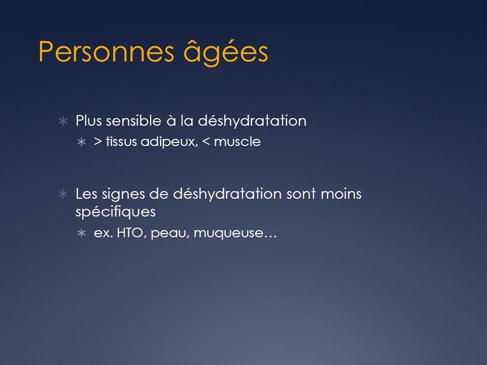 Personnes âgées Plus sensible à la déshydratation > tissus adipeux, < muscle Les signes de déshydratation sont moins spécifiques ex. HTO, peau, muqueu