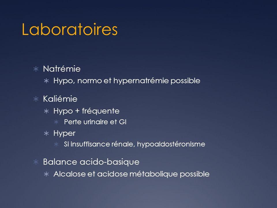Laboratoires Natrémie Hypo, normo et hypernatrémie possible Kaliémie Hypo + fréquente Perte urinaire et GI Hyper Si insuffisance rénale, hypoaldostéronisme Balance acido-basique Alcalose et acidose métabolique possible