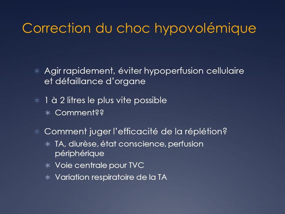 Correction du choc hypovolémique Agir rapidement, éviter hypoperfusion cellulaire et défaillance dorgane 1 à 2 litres le plus vite possible Comment?.