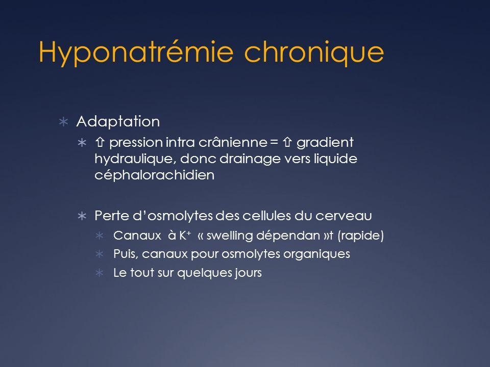 Hyponatrémie chronique Adaptation pression intra crânienne = gradient hydraulique, donc drainage vers liquide céphalorachidien Perte dosmolytes des cellules du cerveau Canaux à K + « swelling dépendan »t (rapide) Puis, canaux pour osmolytes organiques Le tout sur quelques jours