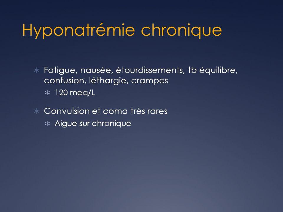 Hyponatrémie chronique Fatigue, nausée, étourdissements, tb équilibre, confusion, léthargie, crampes 120 meq/L Convulsion et coma très rares Aigue sur