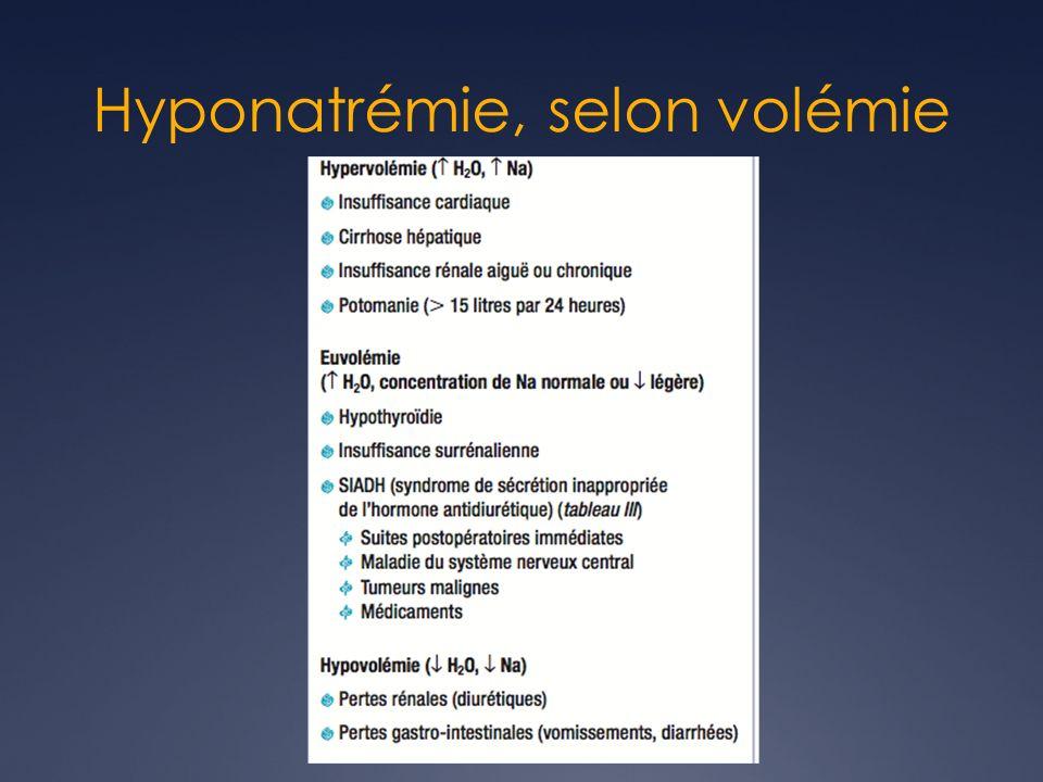 Hyponatrémie, selon volémie