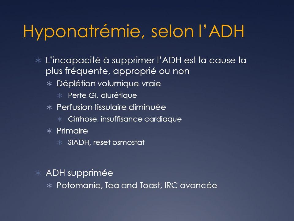 Hyponatrémie, selon lADH Lincapacité à supprimer lADH est la cause la plus fréquente, approprié ou non Déplétion volumique vraie Perte GI, diurétique Perfusion tissulaire diminuée Cirrhose, insuffisance cardiaque Primaire SIADH, reset osmostat ADH supprimée Potomanie, Tea and Toast, IRC avancée