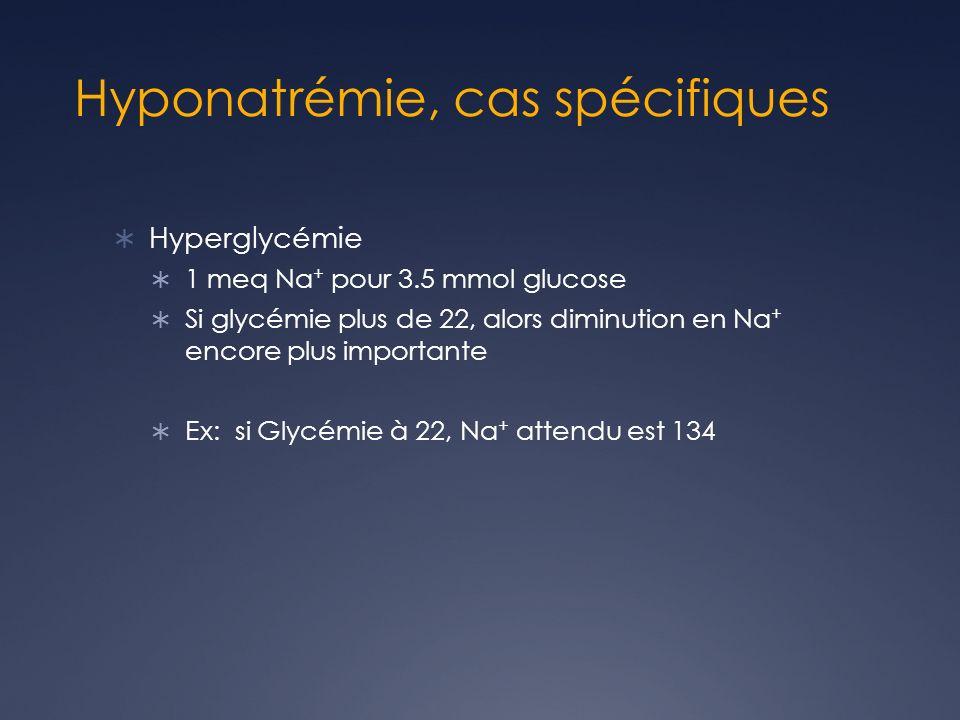 Hyponatrémie, cas spécifiques Hyperglycémie 1 meq Na + pour 3.5 mmol glucose Si glycémie plus de 22, alors diminution en Na + encore plus importante Ex: si Glycémie à 22, Na + attendu est 134