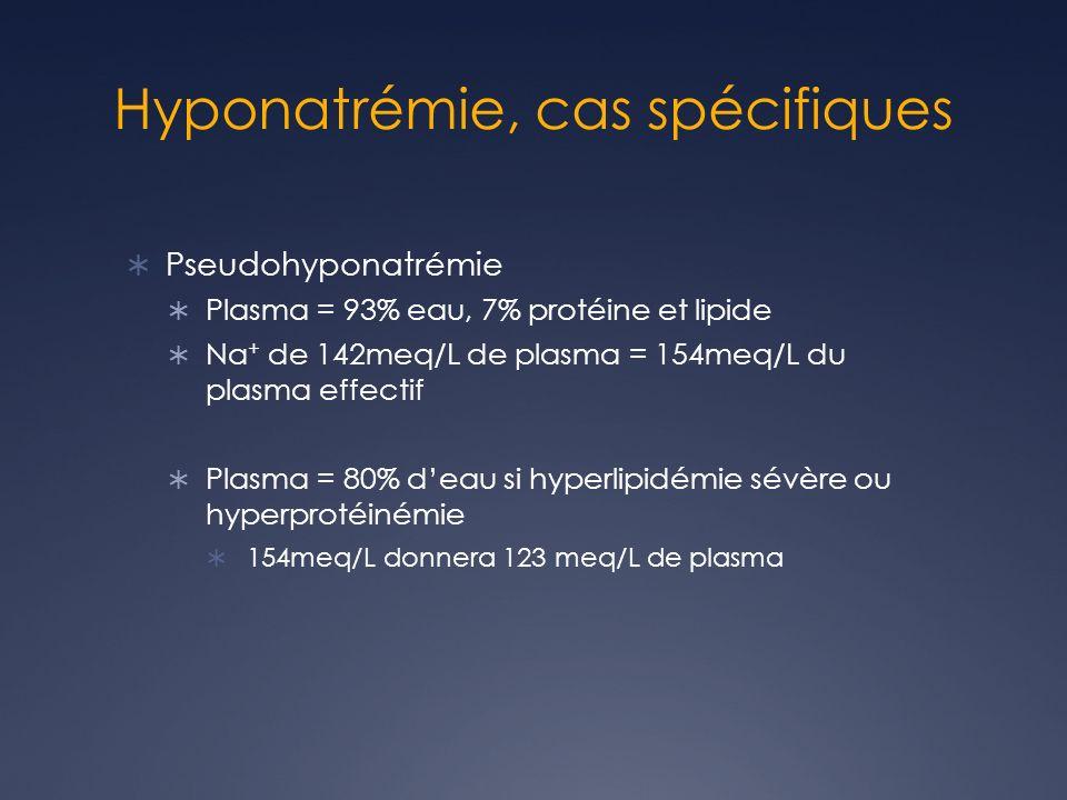 Hyponatrémie, cas spécifiques Pseudohyponatrémie Plasma = 93% eau, 7% protéine et lipide Na + de 142meq/L de plasma = 154meq/L du plasma effectif Plasma = 80% deau si hyperlipidémie sévère ou hyperprotéinémie 154meq/L donnera 123 meq/L de plasma