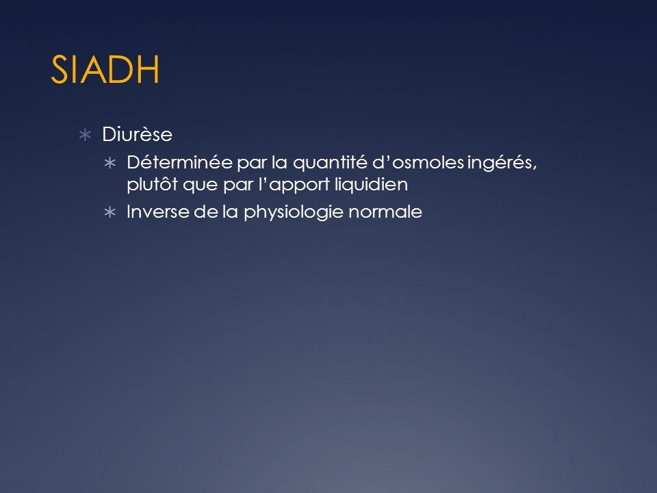 SIADH Diurèse Déterminée par la quantité dosmoles ingérés, plutôt que par lapport liquidien Inverse de la physiologie normale