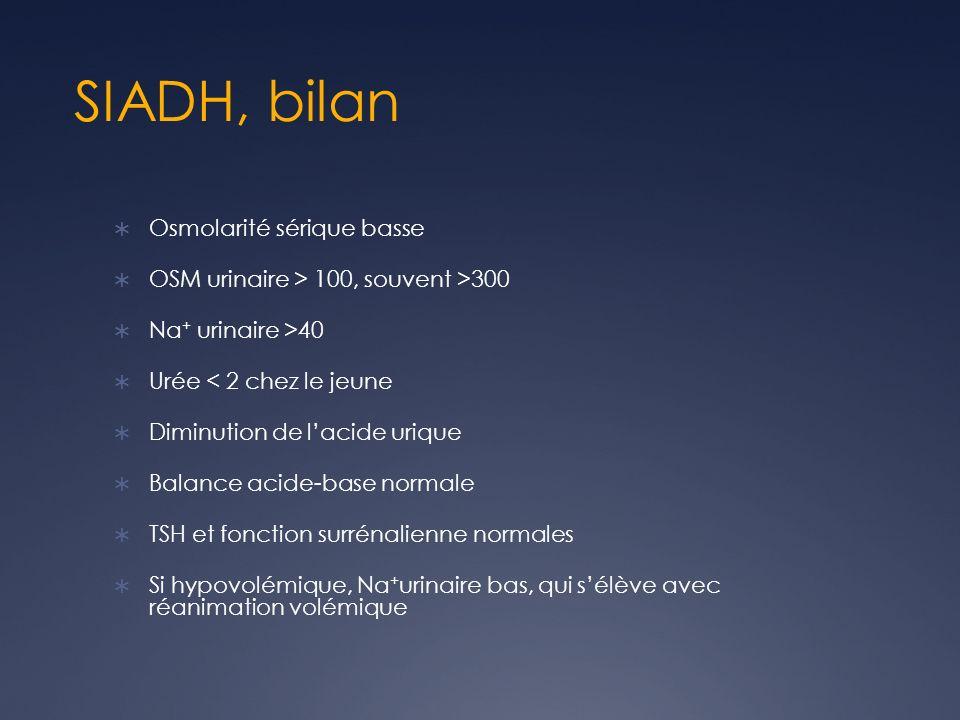 SIADH, bilan Osmolarité sérique basse OSM urinaire > 100, souvent >300 Na + urinaire >40 Urée < 2 chez le jeune Diminution de lacide urique Balance ac