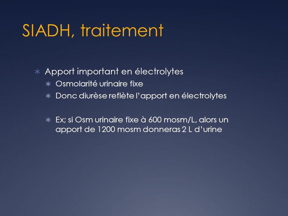 SIADH, traitement Apport important en électrolytes Osmolarité urinaire fixe Donc diurèse reflète lapport en électrolytes Ex; si Osm urinaire fixe à 600 mosm/L, alors un apport de 1200 mosm donneras 2 L durine