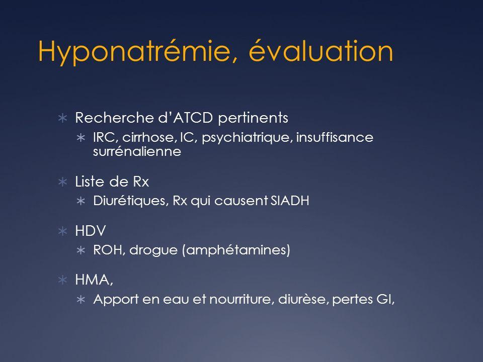 Hyponatrémie, évaluation Recherche dATCD pertinents IRC, cirrhose, IC, psychiatrique, insuffisance surrénalienne Liste de Rx Diurétiques, Rx qui cause