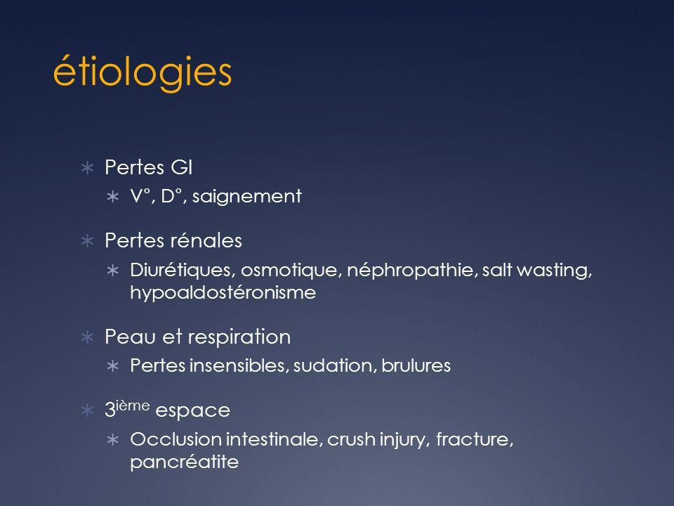 étiologies Pertes GI V°, D°, saignement Pertes rénales Diurétiques, osmotique, néphropathie, salt wasting, hypoaldostéronisme Peau et respiration Pert