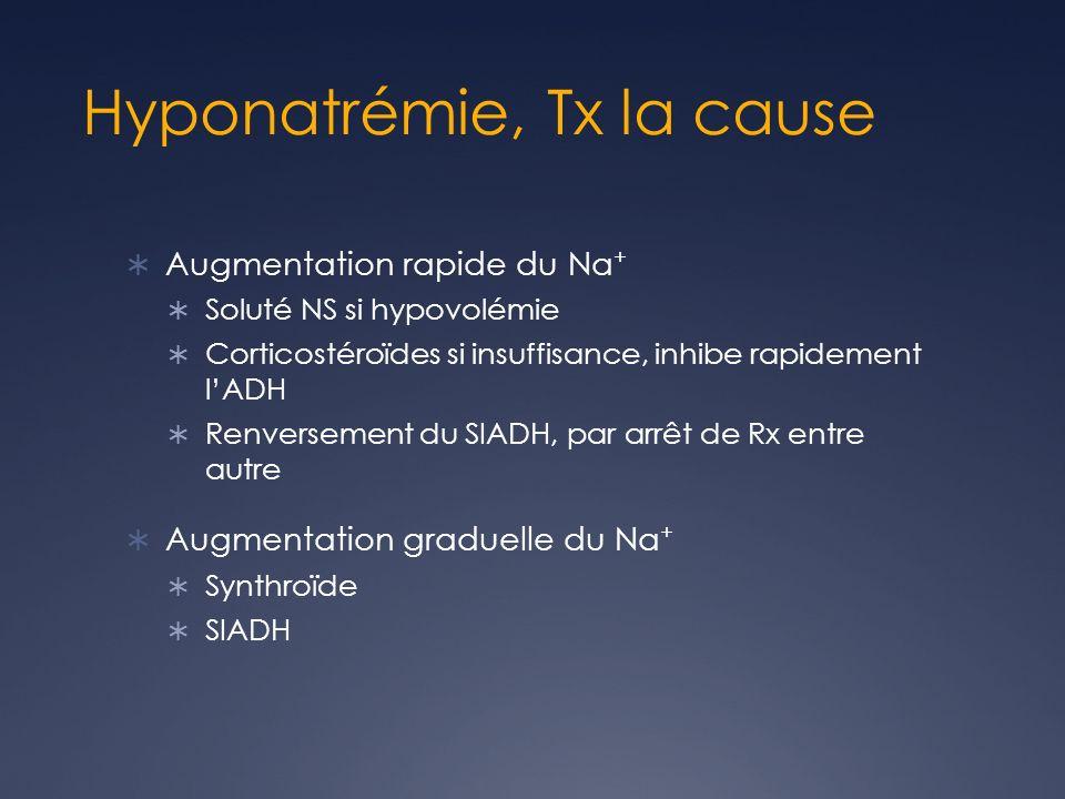Hyponatrémie, Tx la cause Augmentation rapide du Na + Soluté NS si hypovolémie Corticostéroïdes si insuffisance, inhibe rapidement lADH Renversement du SIADH, par arrêt de Rx entre autre Augmentation graduelle du Na + Synthroïde SIADH