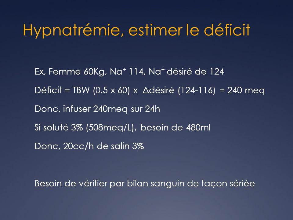 Hypnatrémie, estimer le déficit Ex, Femme 60Kg, Na + 114, Na + désiré de 124 Déficit = TBW (0.5 x 60) x Δdésiré (124-116) = 240 meq Donc, infuser 240meq sur 24h Si soluté 3% (508meq/L), besoin de 480ml Donc, 20cc/h de salin 3% Besoin de vérifier par bilan sanguin de façon sériée