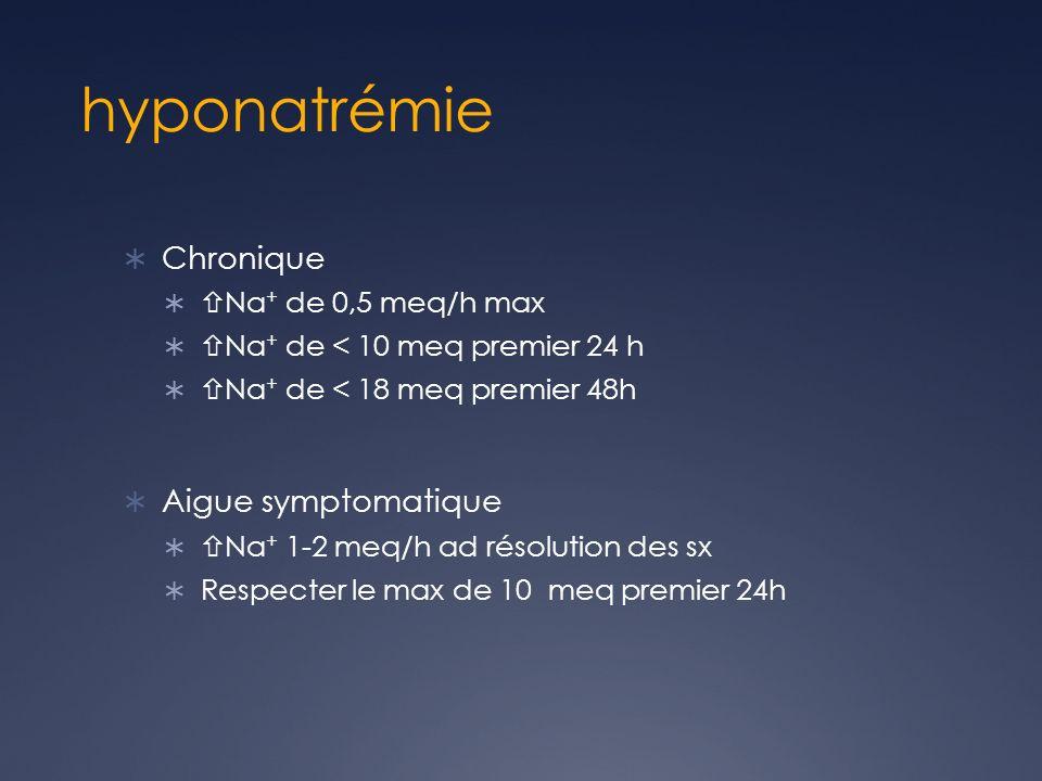 hyponatrémie Chronique Na + de 0,5 meq/h max Na + de < 10 meq premier 24 h Na + de < 18 meq premier 48h Aigue symptomatique Na + 1-2 meq/h ad résolution des sx Respecter le max de 10 meq premier 24h