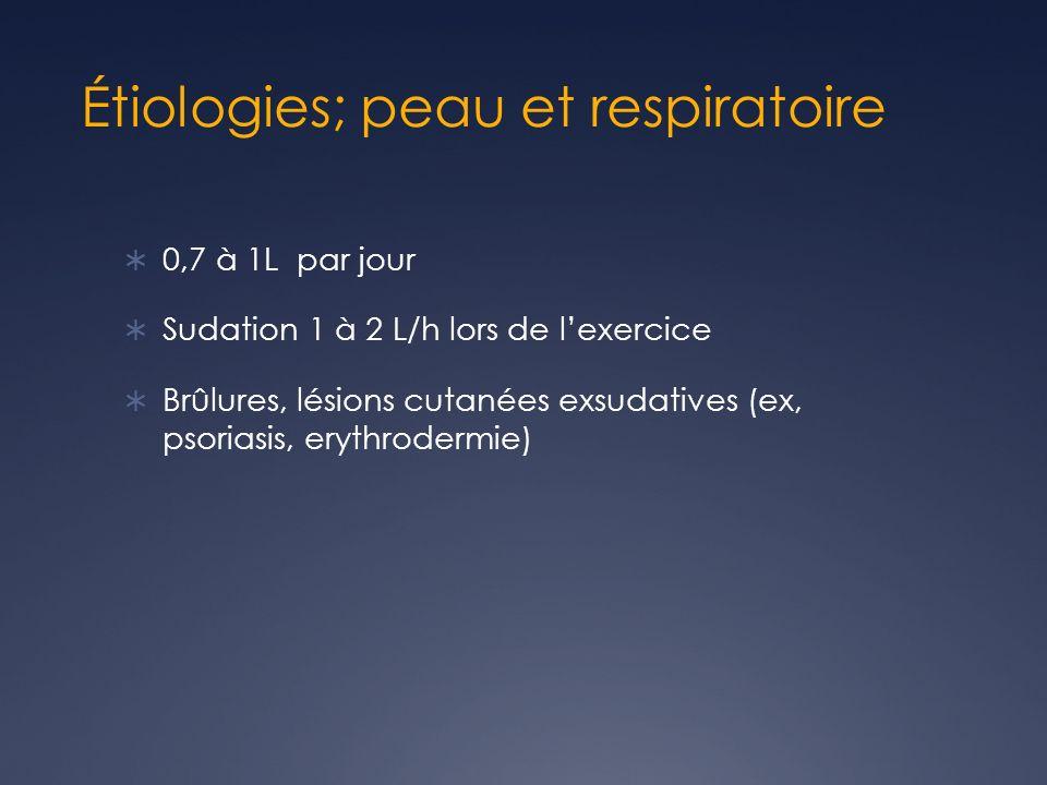 Étiologies; peau et respiratoire 0,7 à 1L par jour Sudation 1 à 2 L/h lors de lexercice Brûlures, lésions cutanées exsudatives (ex, psoriasis, erythrodermie)
