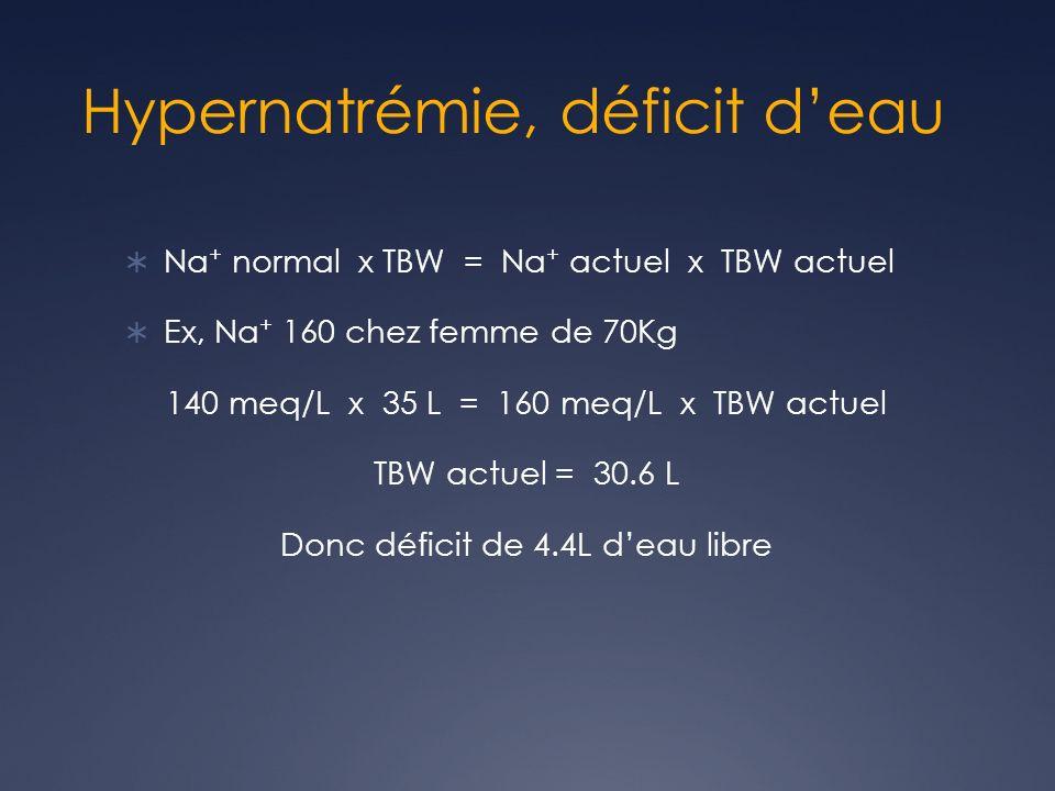 Hypernatrémie, déficit deau Na + normal x TBW = Na + actuel x TBW actuel Ex, Na + 160 chez femme de 70Kg 140 meq/L x 35 L = 160 meq/L x TBW actuel TBW actuel = 30.6 L Donc déficit de 4.4L deau libre