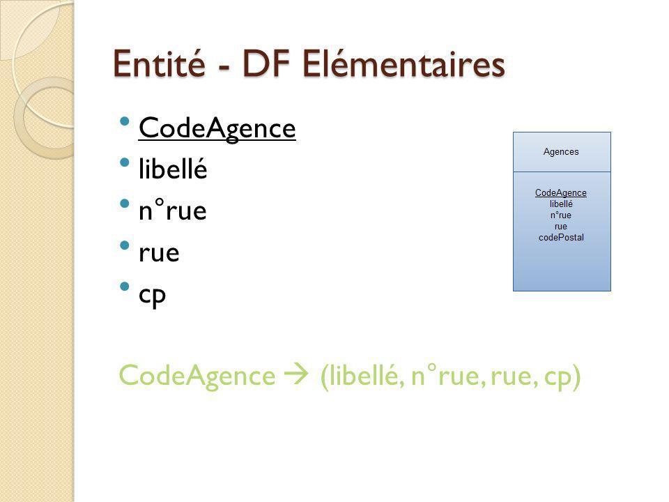 Entité - DF Elémentaires CodeAgence libellé n°rue rue cp CodeAgence (libellé, n°rue, rue, cp)
