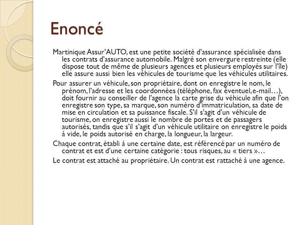 Enoncé Martinique AssurAUTO, est une petite société dassurance spécialisée dans les contrats dassurance automobile. Malgré son envergure restreinte (e
