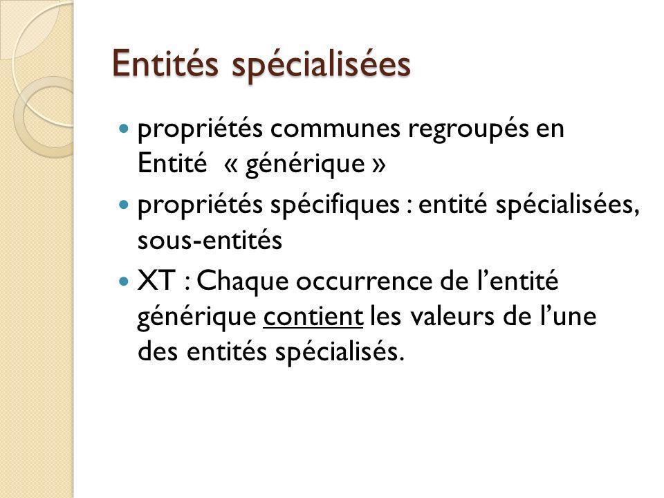 Entités spécialisées propriétés communes regroupés en Entité « générique » propriétés spécifiques : entité spécialisées, sous-entités XT : Chaque occu